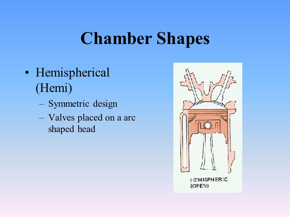 Chamber Shapes Hemispherical (Hemi) Symmetric design