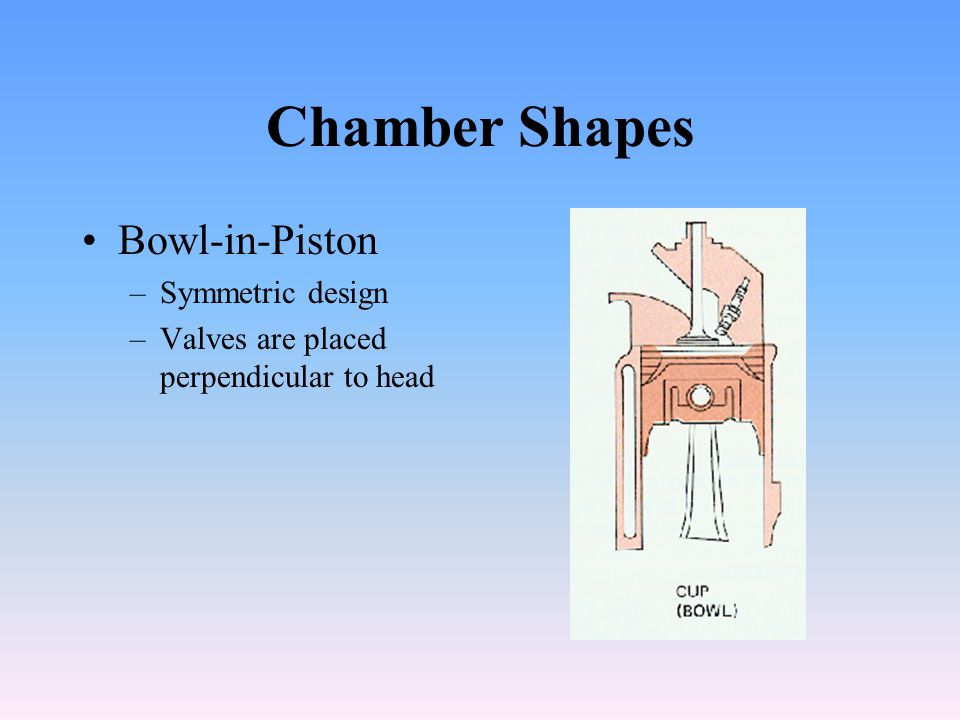 Chamber Shapes Bowl-in-Piston Symmetric design