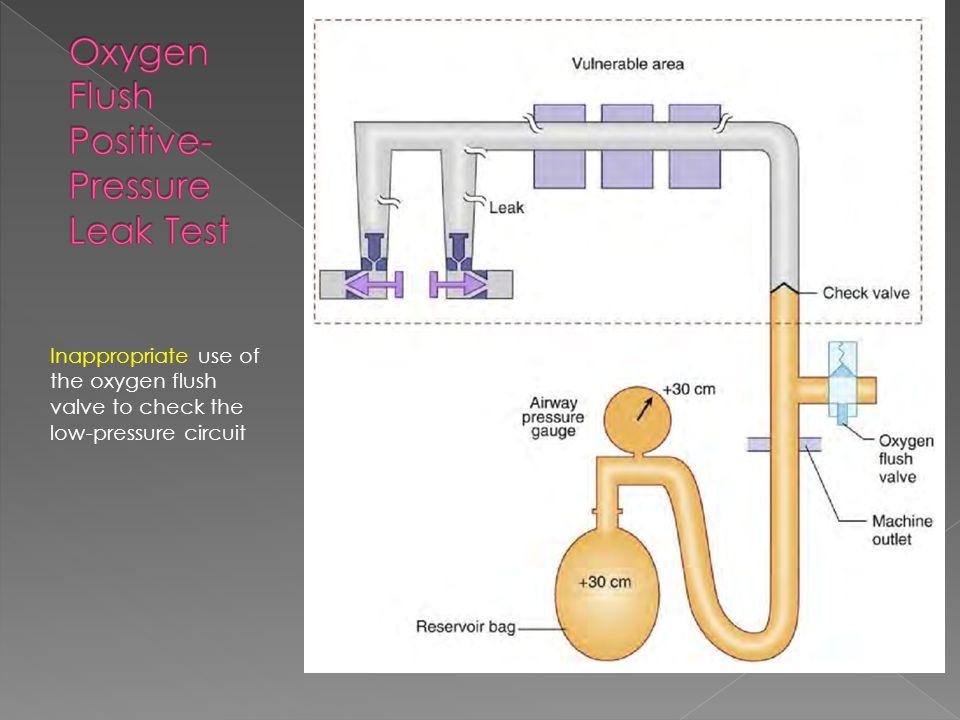 Oxygen Flush Positive-Pressure Leak Test