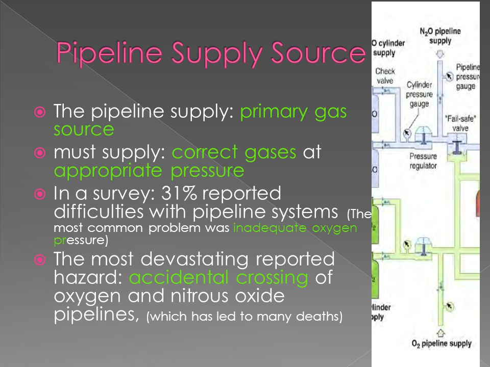 Pipeline Supply Source