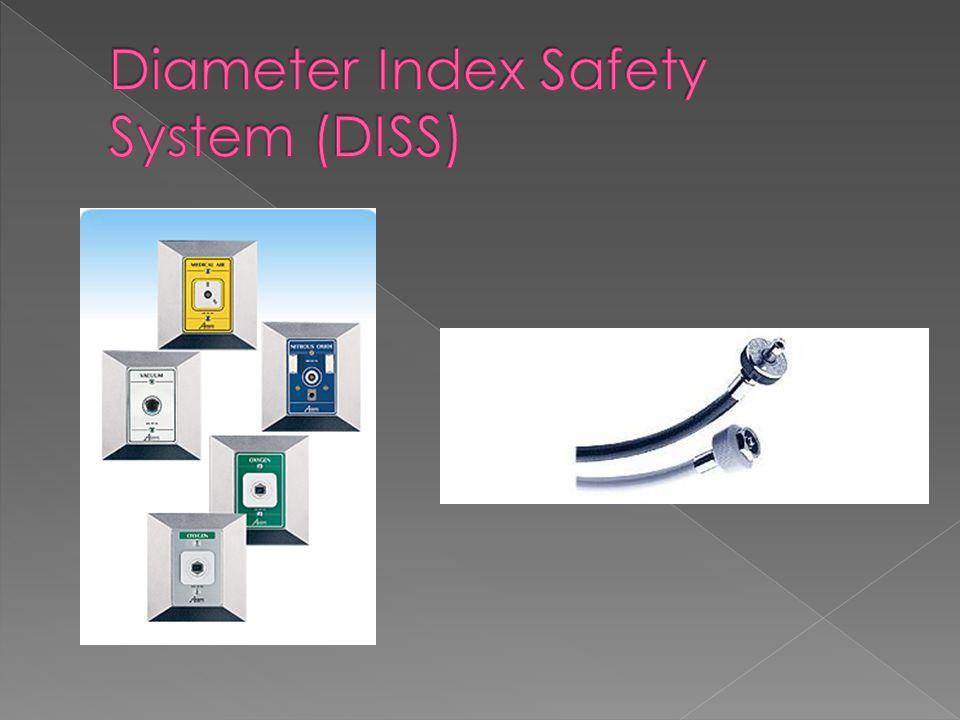 Diameter Index Safety System (DISS)