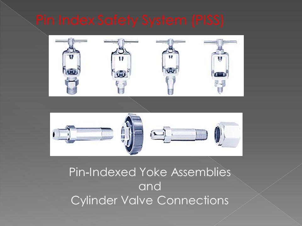 Pin Index Safety System (PISS)