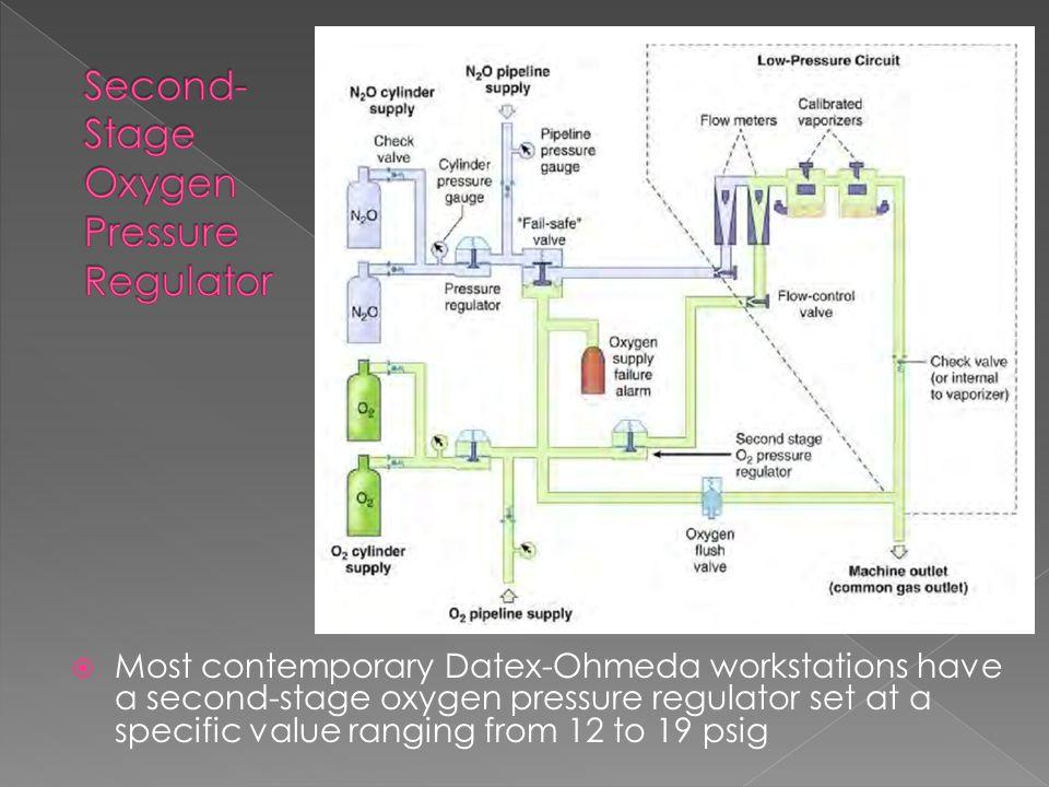 Second-Stage Oxygen Pressure Regulator