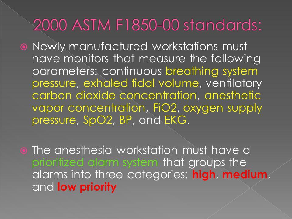 2000 ASTM F1850-00 standards: