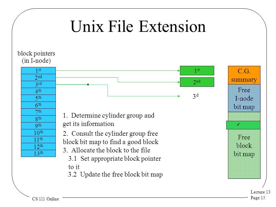 Unix File Extension C.G. summary Free I-node 3d bit map