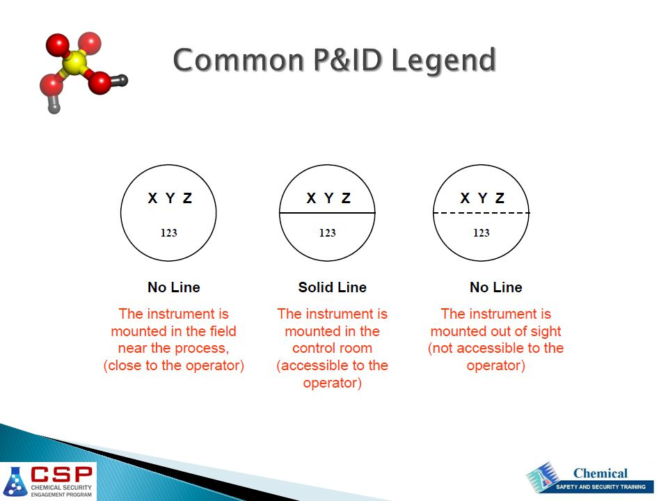 Common P&ID Legend http://www.lle.rochester.edu/media/omega_facility//documents/P&ID.pdf