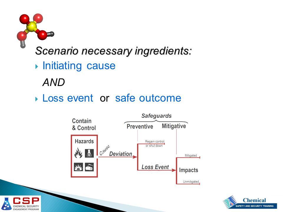 Scenario necessary ingredients: Initiating cause