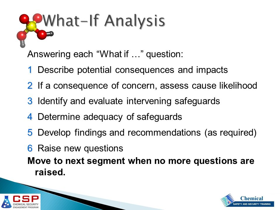 What-If Analysis Answering each What if … question: