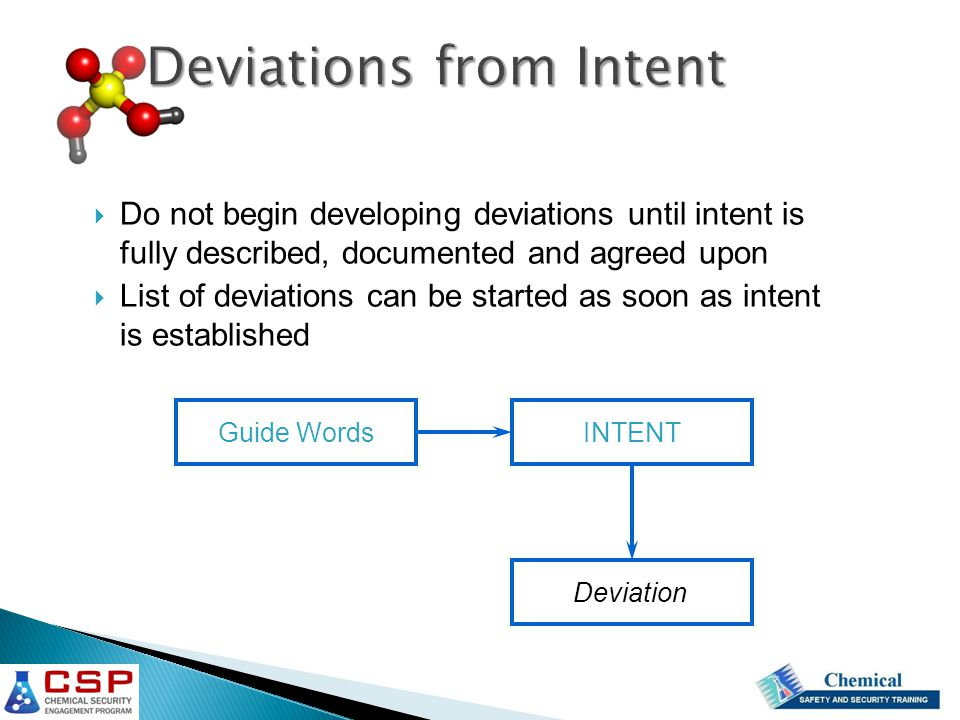 Deviations from Intent