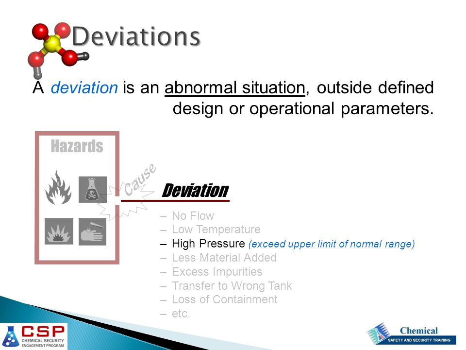 Deviations A deviation is an abnormal situation, outside defined design or operational parameters.