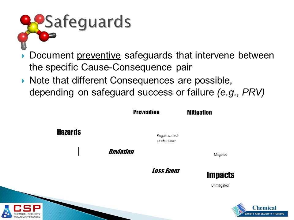 Safeguards Document preventive safeguards that intervene between the specific Cause-Consequence pair.