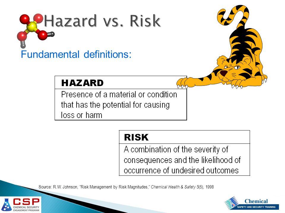 Hazard vs. Risk Fundamental definitions: