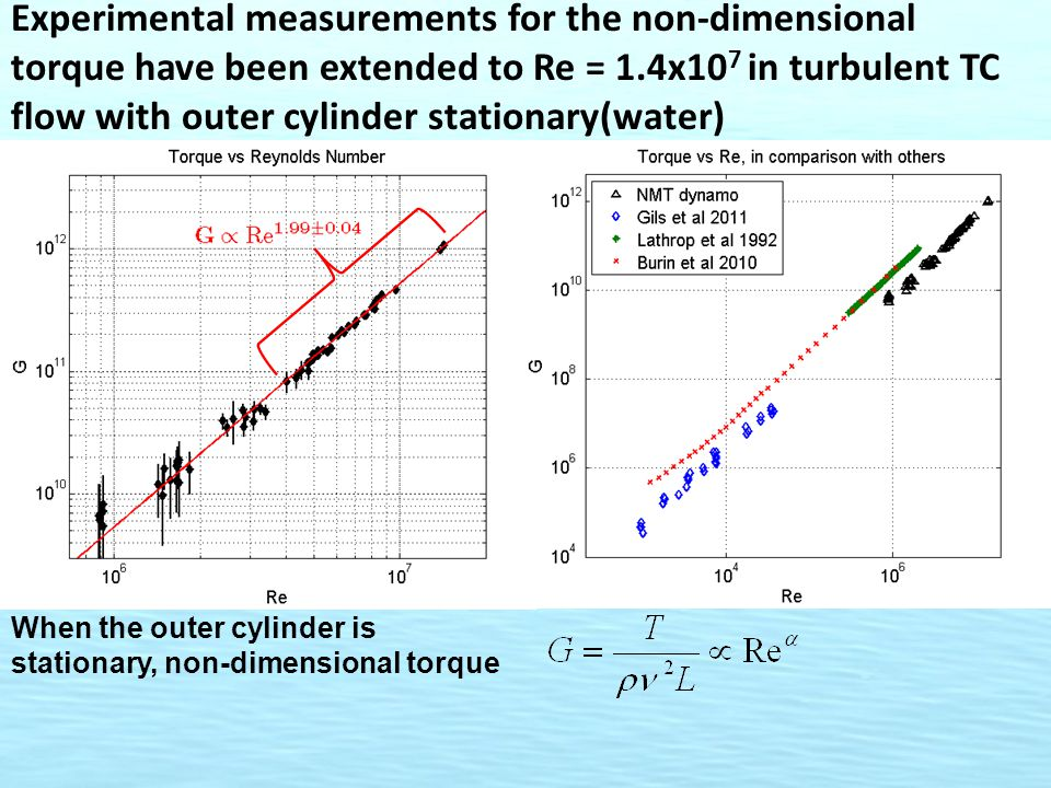 Experimental measurements for the non-dimensional torque have been extended to Re = 1.4x107 in turbulent TC flow with outer cylinder stationary(water)