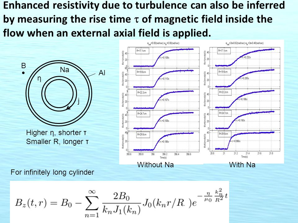 Enhanced resistivity due to turbulence can also be inferred by measuring the rise time  of magnetic field inside the flow when an external axial field is applied.