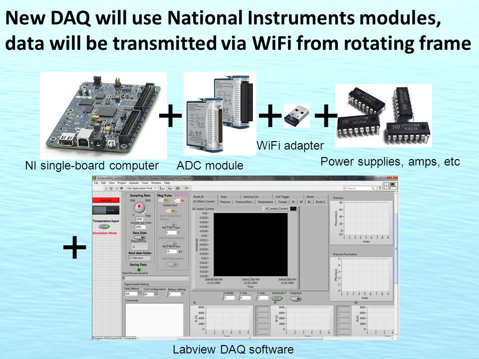 New DAQ will use National Instruments modules, data will be transmitted via WiFi from rotating frame