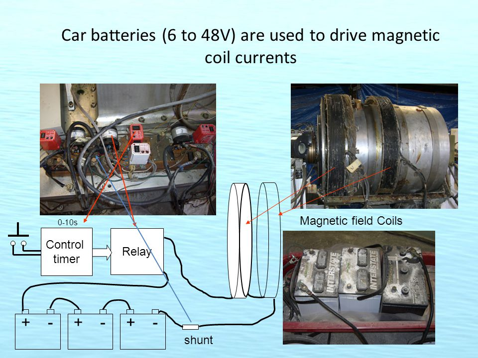 Car batteries (6 to 48V) are used to drive magnetic coil currents