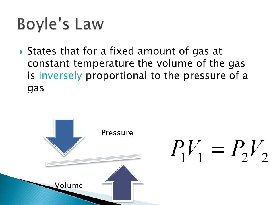 Boyle's Law States that for a fixed amount of gas at constant temperature the volume of the gas is inversely proportional to the pressure of a gas.