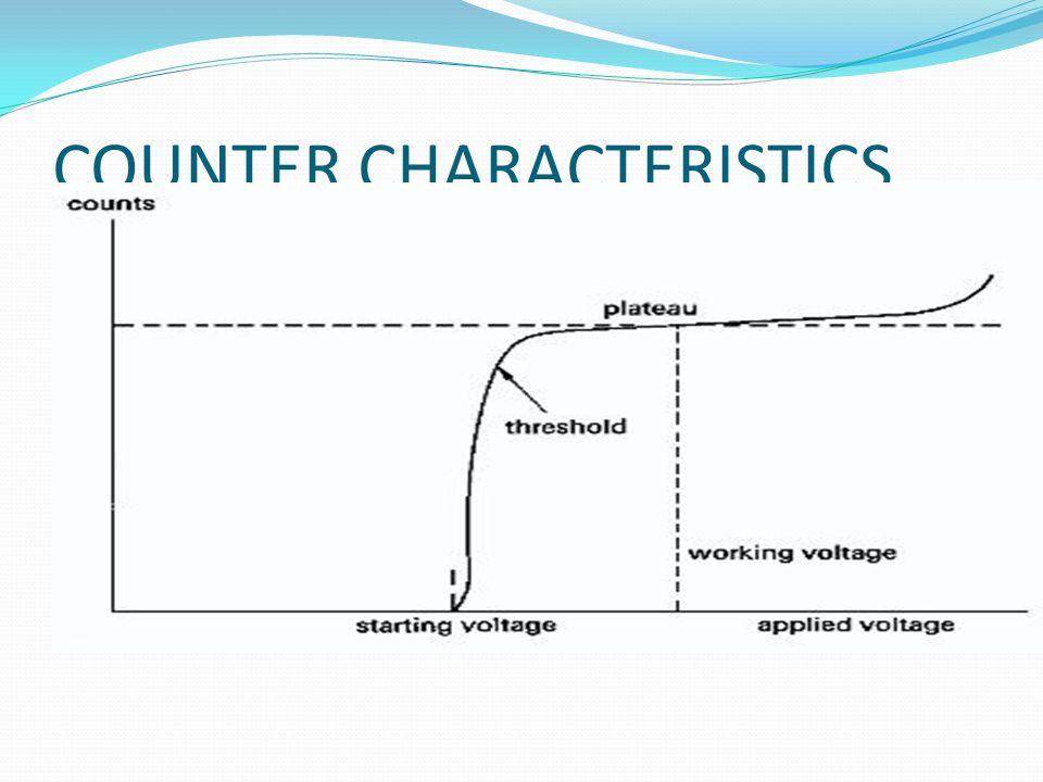 COUNTER CHARACTERISTICS