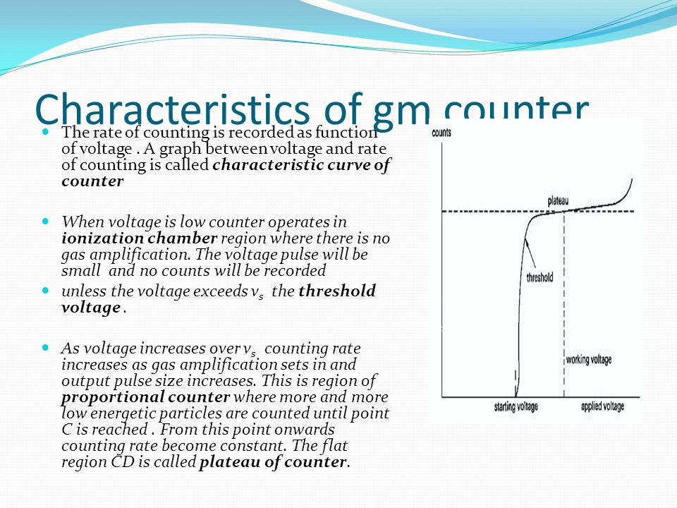 Characteristics of gm counter