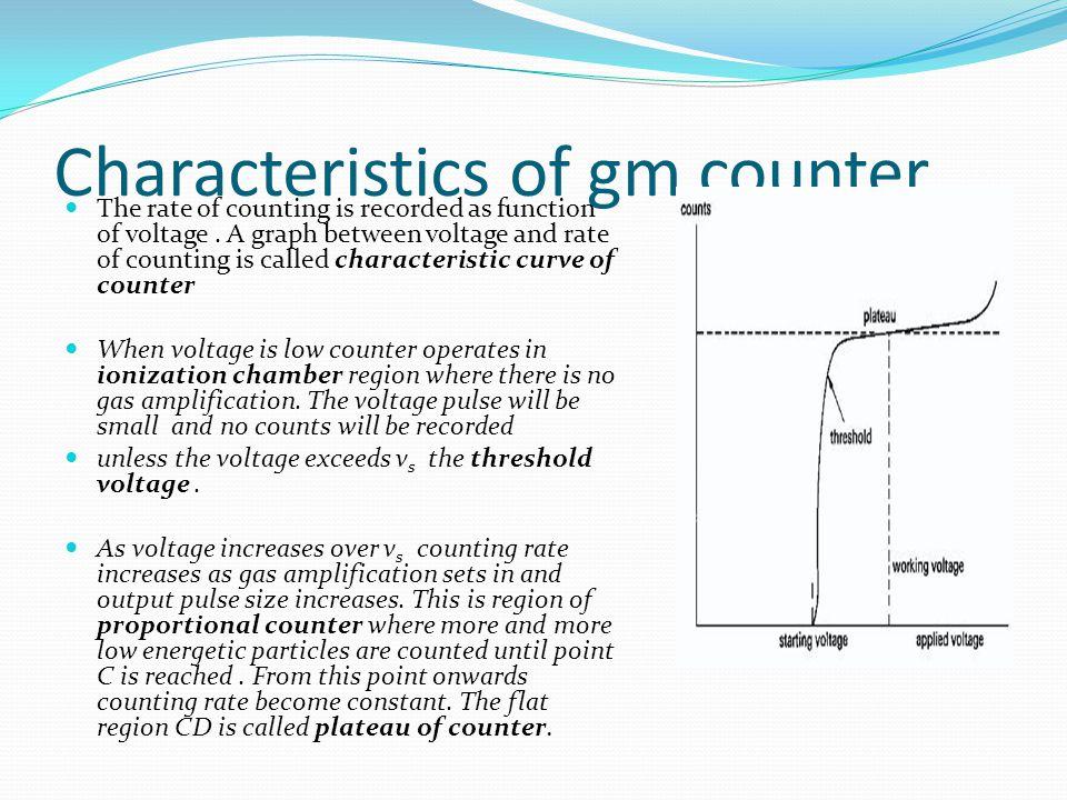 Characteristics of gm counter