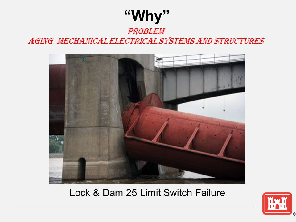 Problem Aging Mechanical Electrical Systems and structures