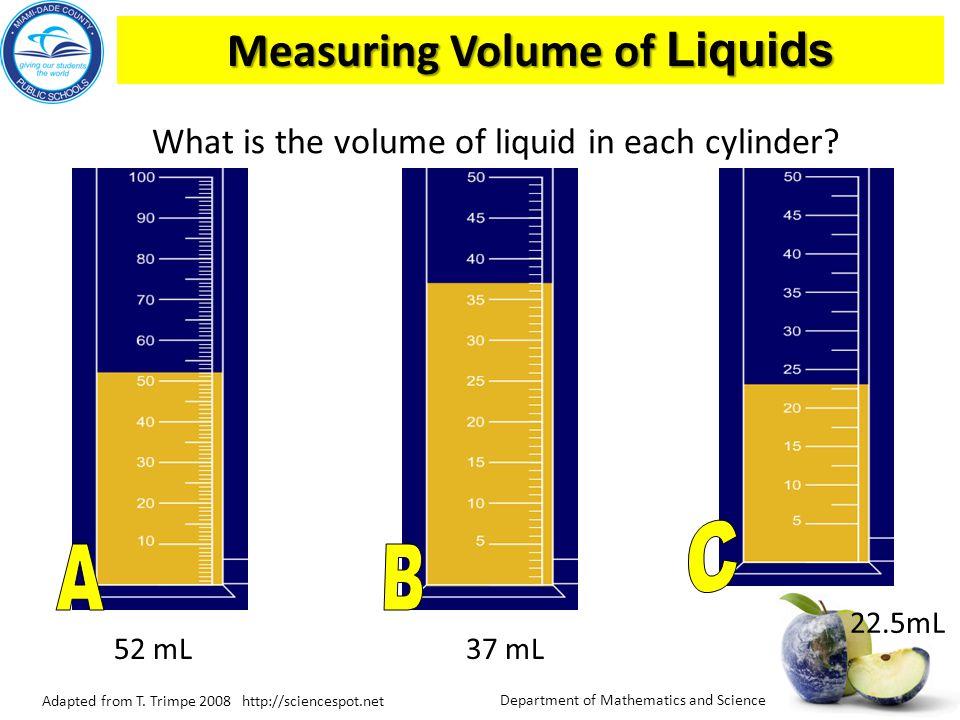 Measuring Volume of Liquids