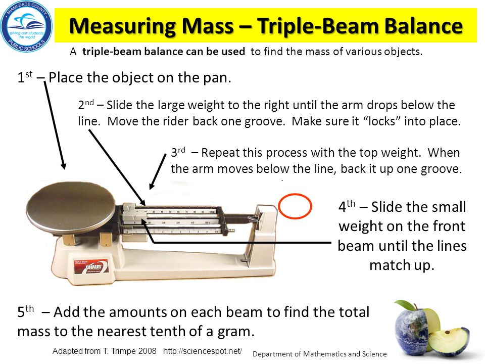 Measuring Mass – Triple-Beam Balance