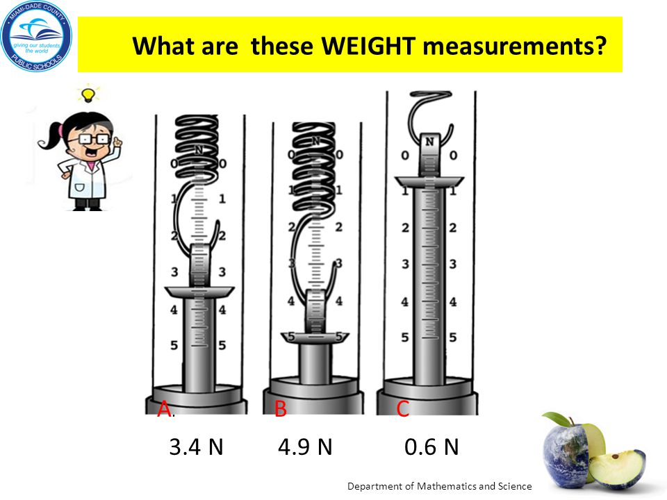 What are these WEIGHT measurements