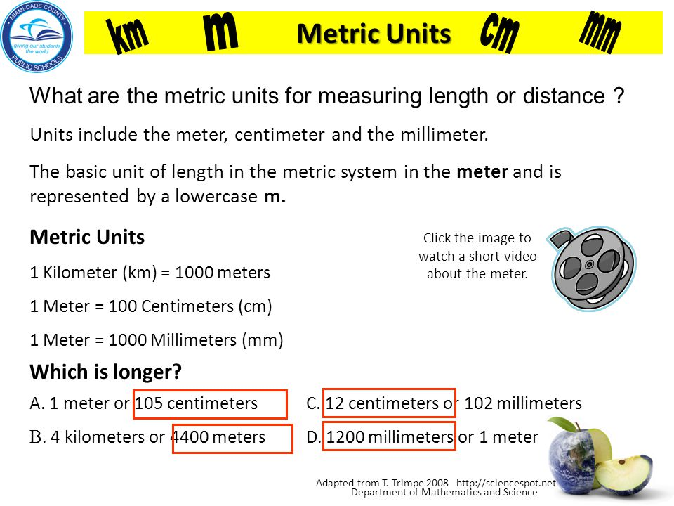 Click the image to watch a short video about the meter.