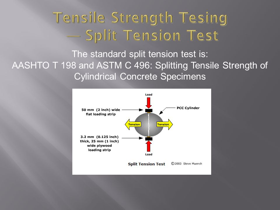 Tensile Strength Tesing — Split Tension Test