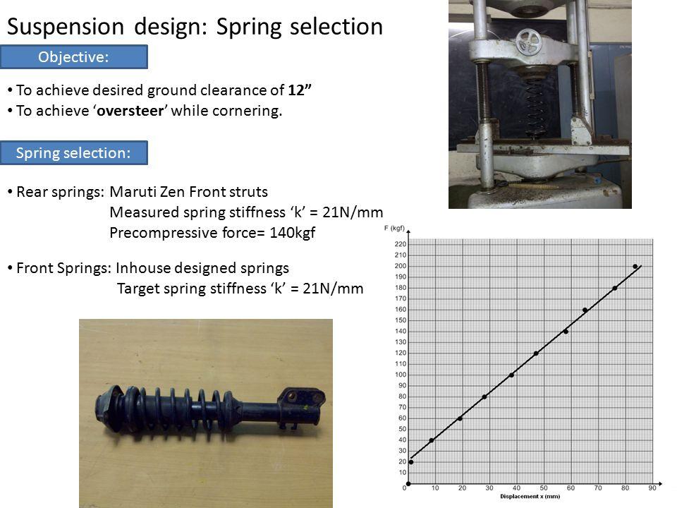 Suspension design: Spring selection