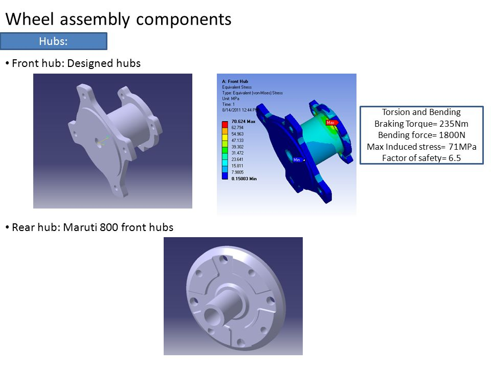 Wheel assembly components