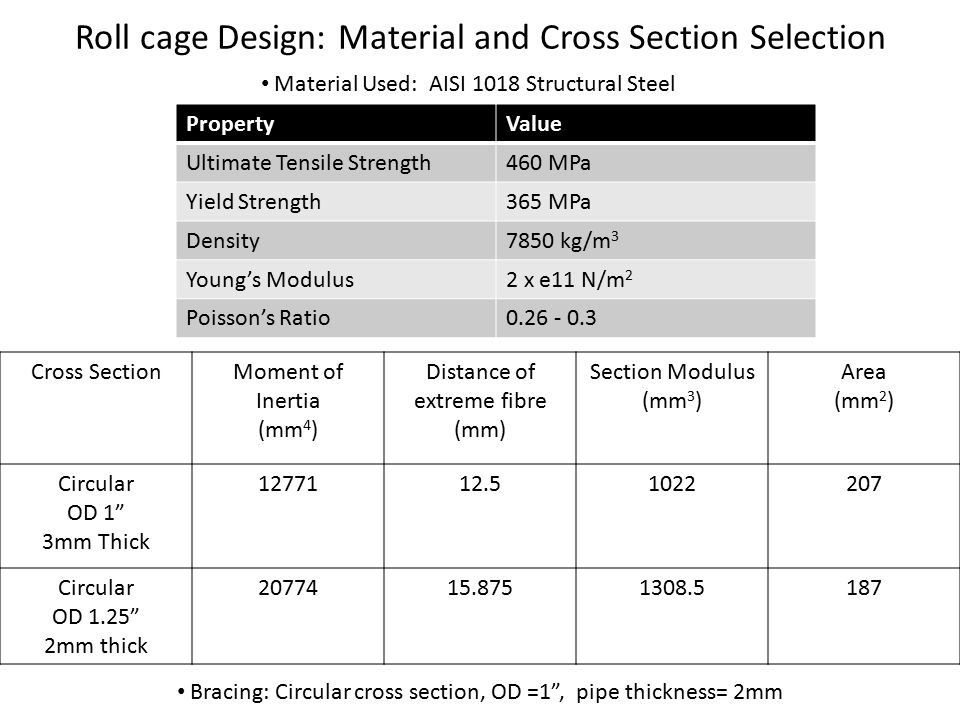 Roll cage Design: Material and Cross Section Selection