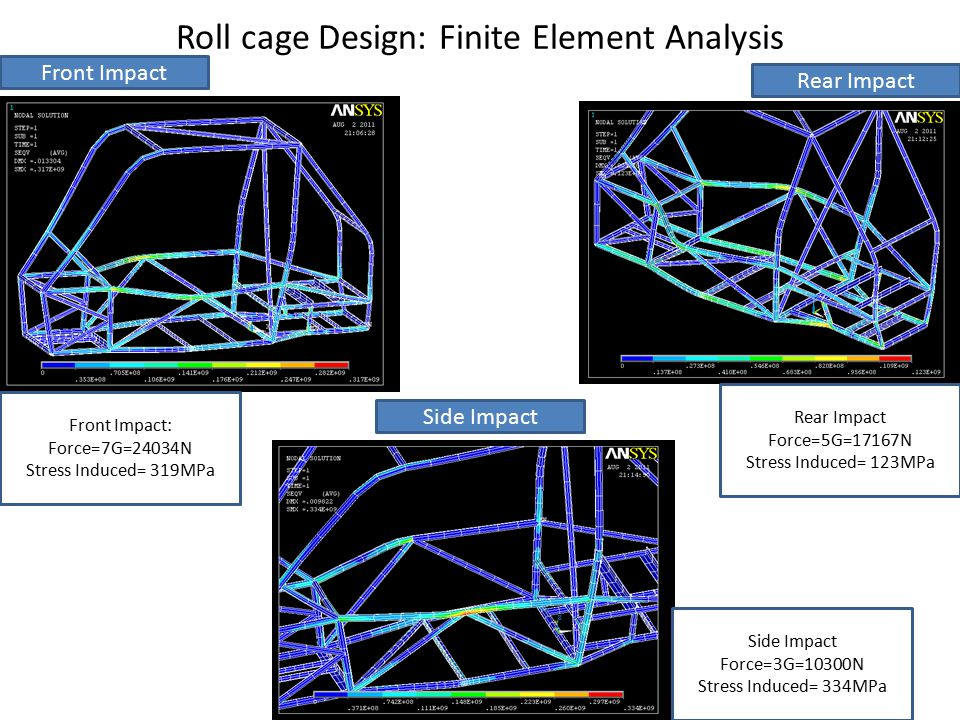 Roll cage Design: Finite Element Analysis