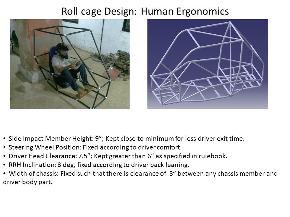 Roll cage Design: Human Ergonomics