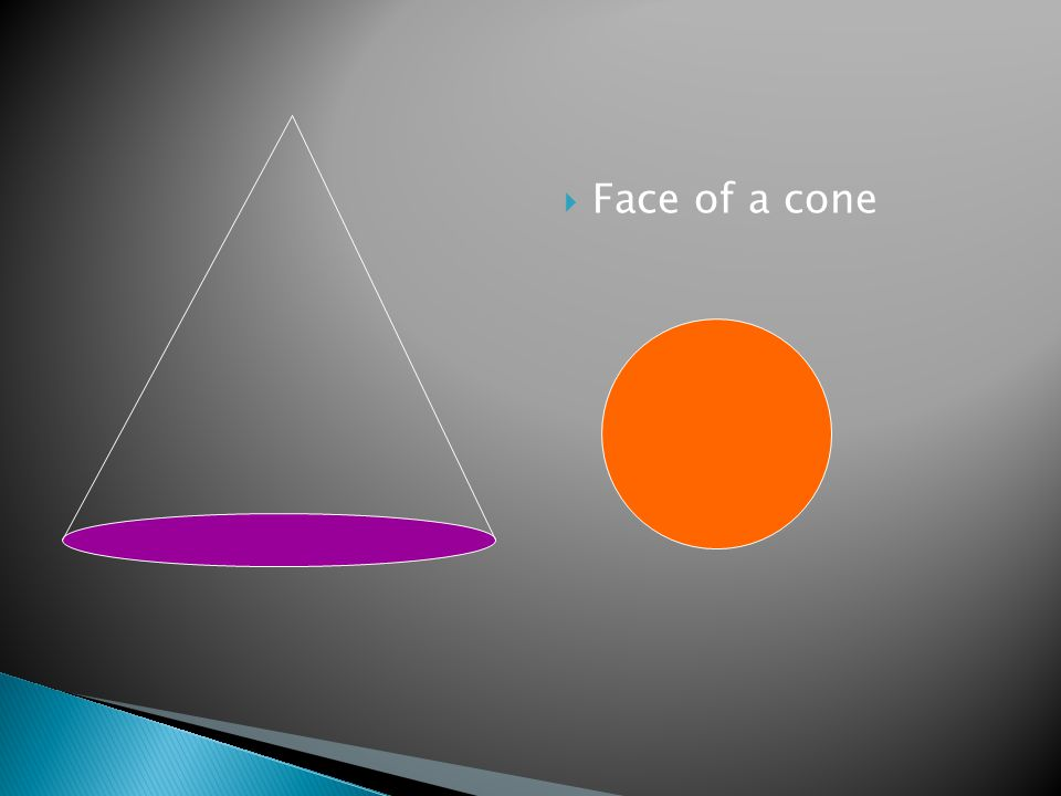 Face of a cone