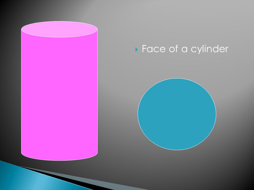 Face of a cylinder