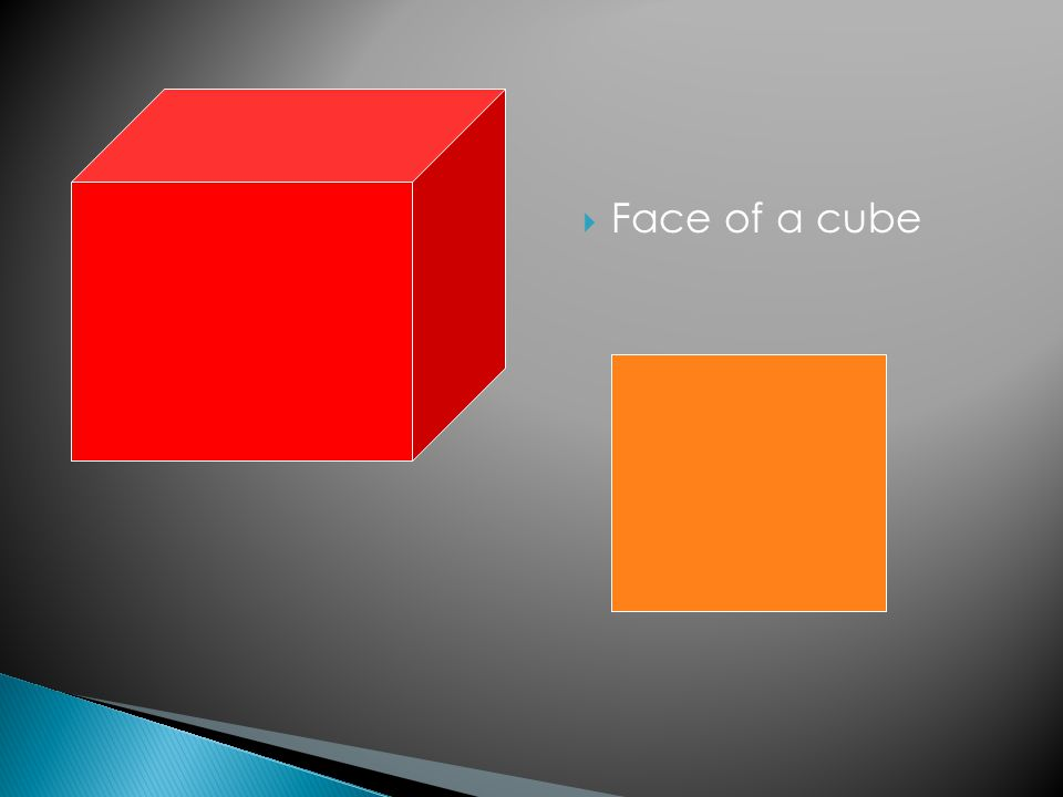 Face of a cube