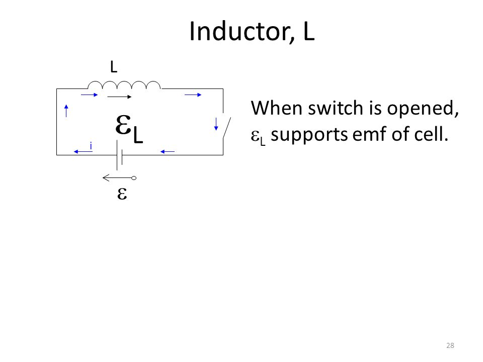 eL Inductor, L e When switch is opened, eL supports emf of cell. L i