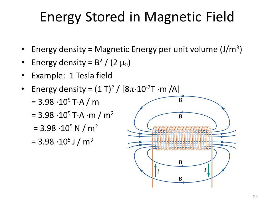 Energy Stored in Magnetic Field