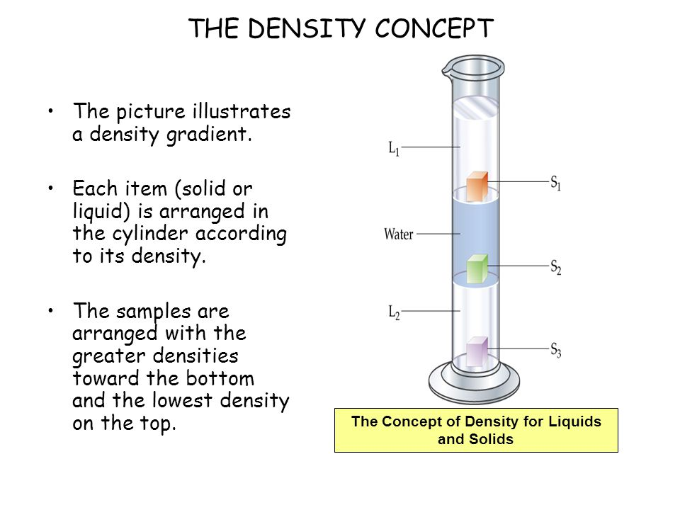 The Concept of Density for Liquids and Solids