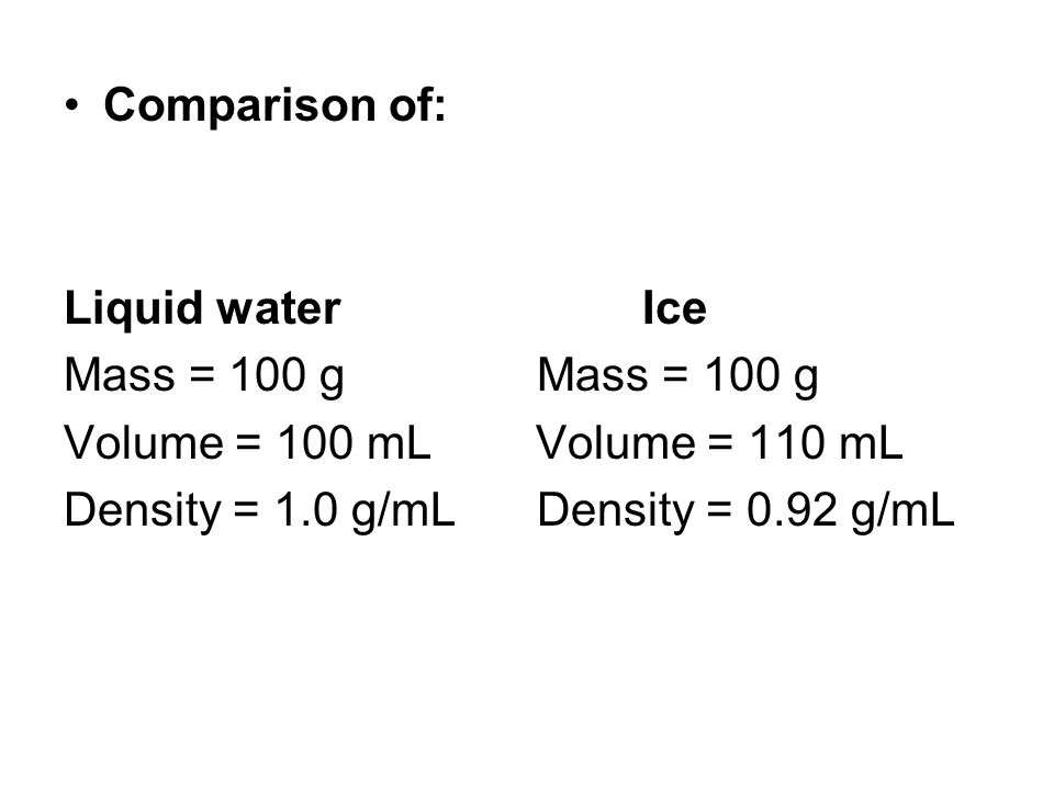 Comparison of: Liquid water Ice. Mass = 100 g Mass = 100 g. Volume = 100 mL Volume = 110 mL.