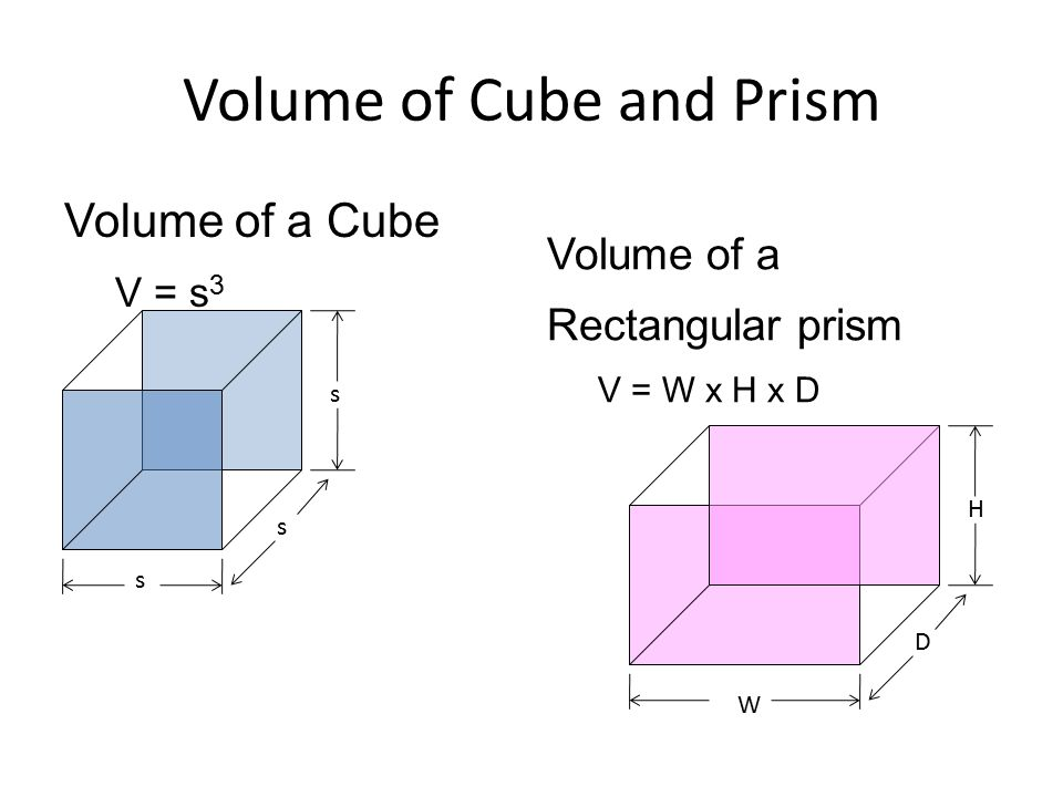 Volume of Cube and Prism