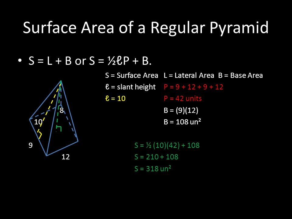 Surface Area of a Regular Pyramid