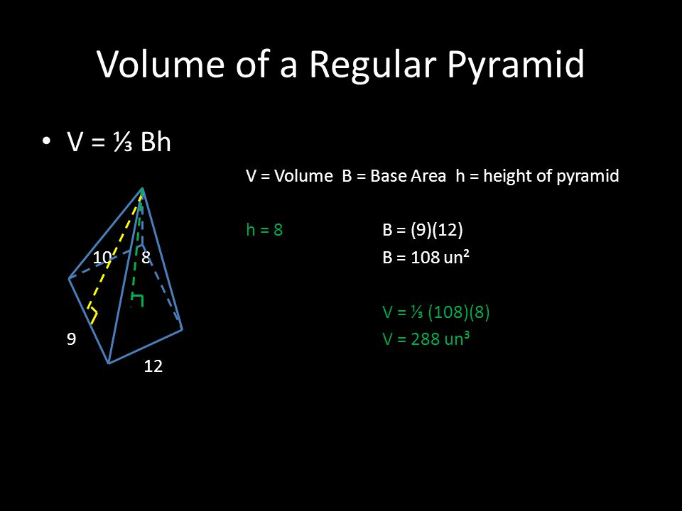 Volume of a Regular Pyramid