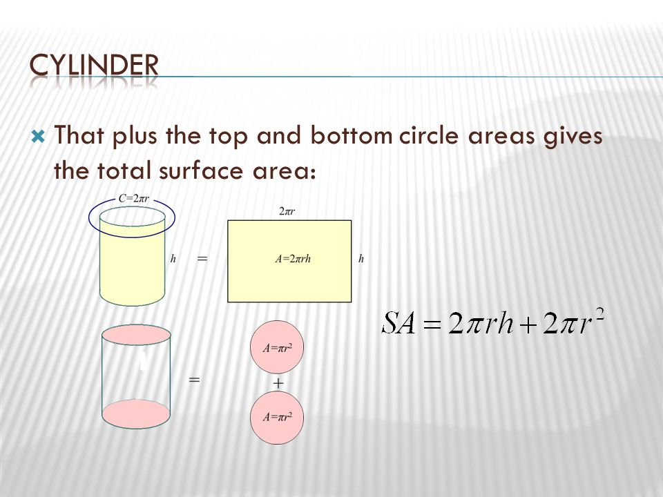Cylinder That plus the top and bottom circle areas gives the total surface area:
