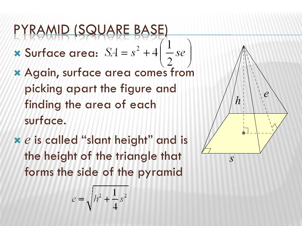 Pyramid (Square Base) Surface area: