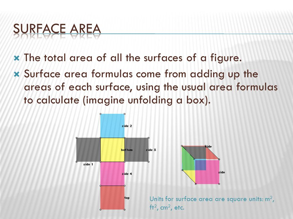 Surface Area The total area of all the surfaces of a figure.