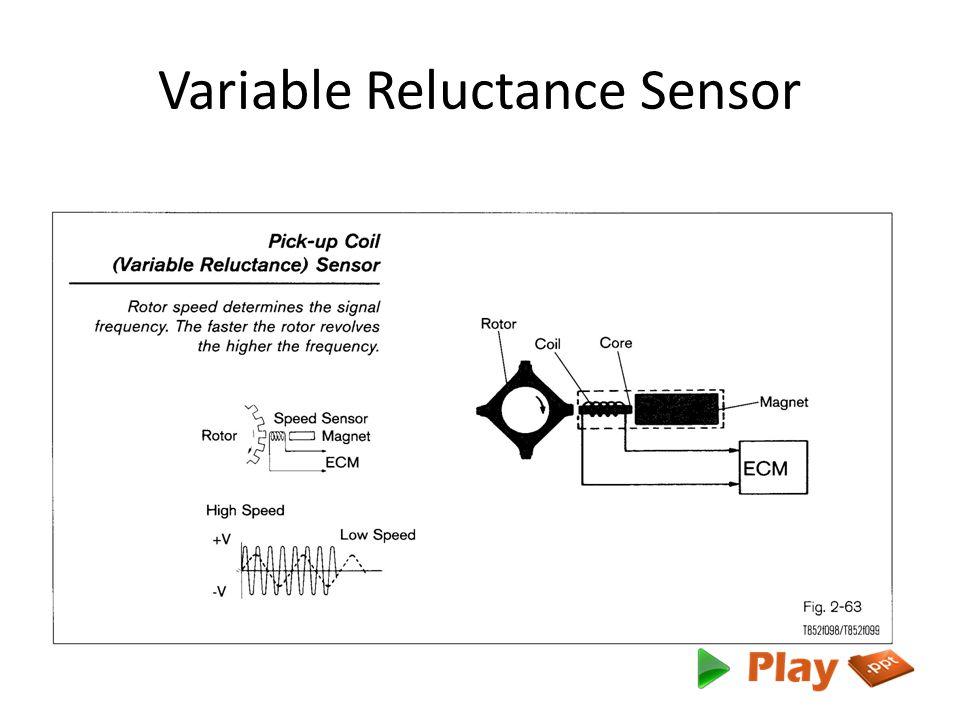 Variable Reluctance Sensor