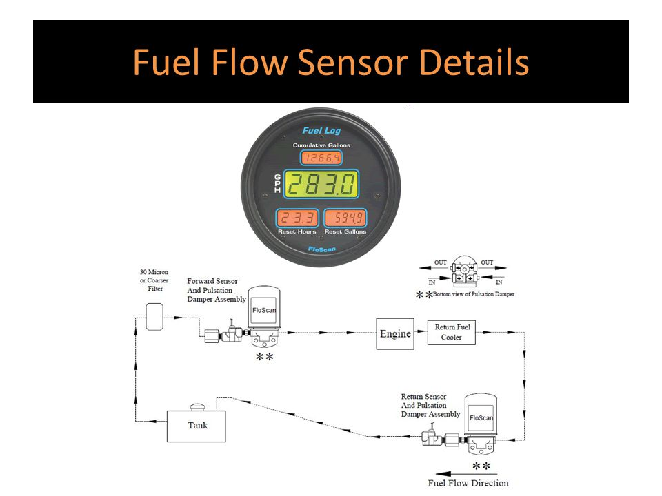 Fuel Flow Sensor Details